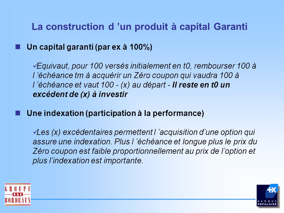 La construction d 'un produit à capital Garanti