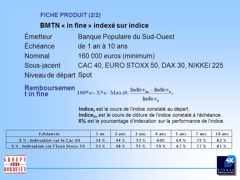 BMTN « in fine » indexé sur indice