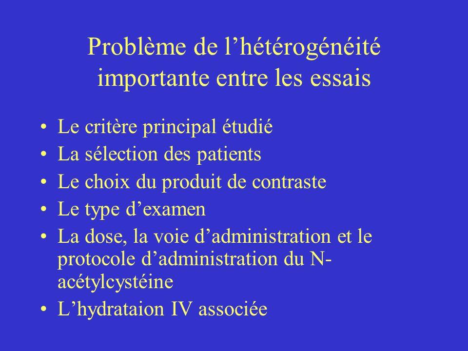 Problème de l'hétérogénéité importante entre les essais