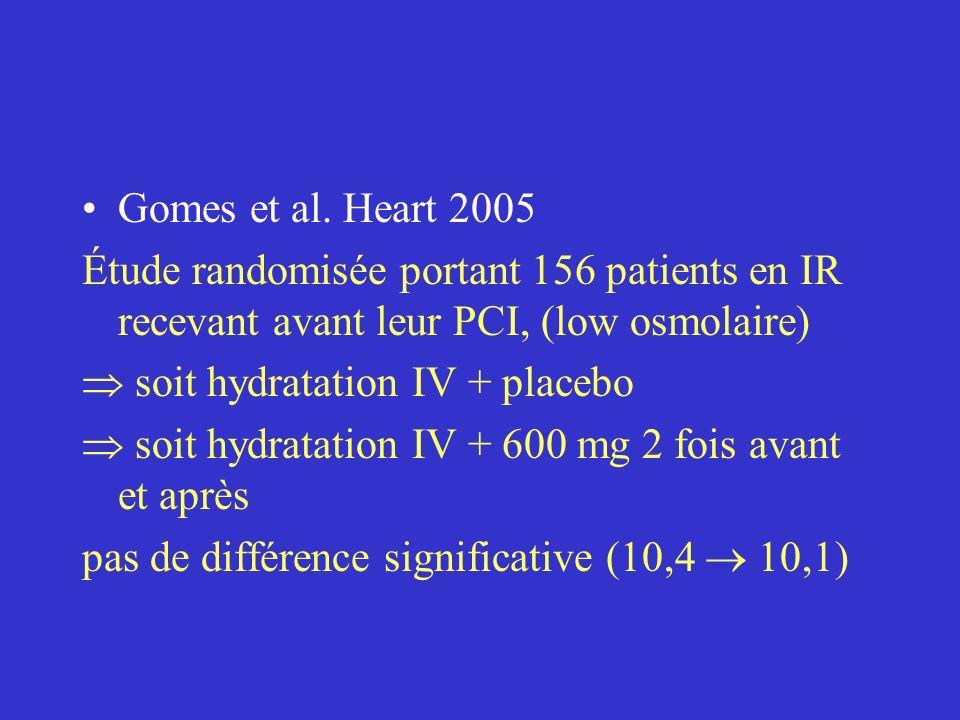 Gomes et al. Heart 2005 Étude randomisée portant 156 patients en IR recevant avant leur PCI, (low osmolaire)