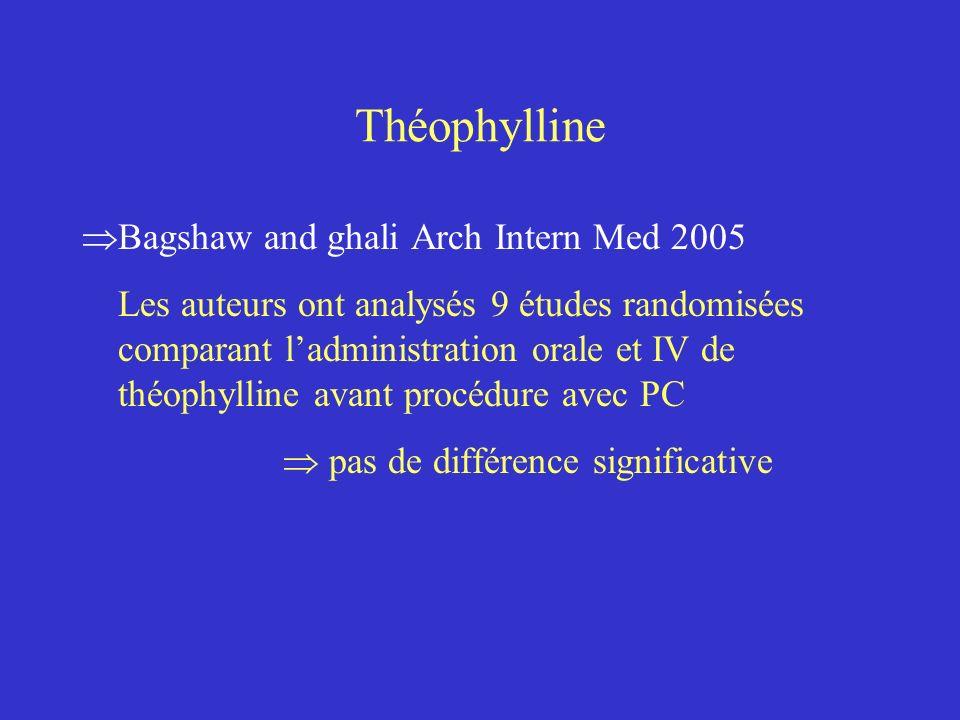 Théophylline Bagshaw and ghali Arch Intern Med 2005
