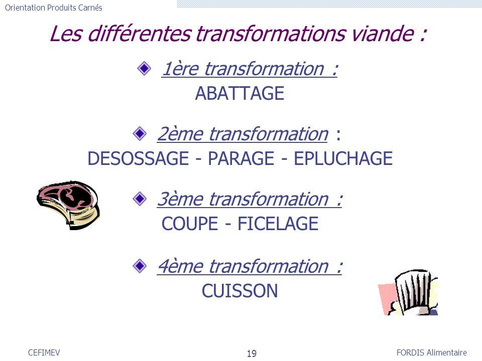 Les différentes transformations viande :