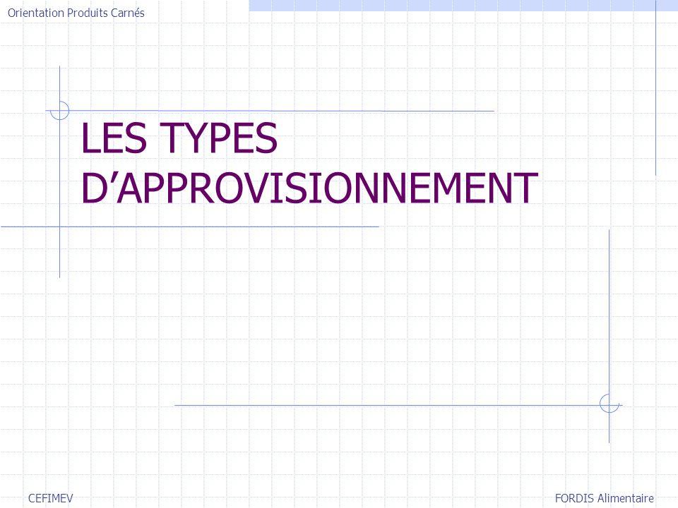 LES TYPES D'APPROVISIONNEMENT