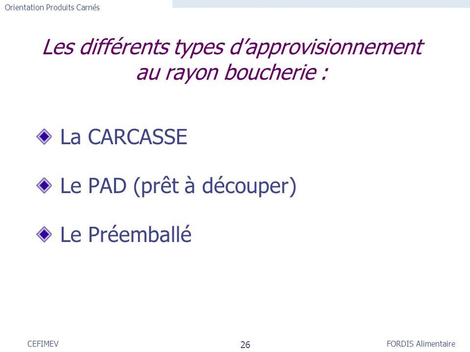 Les différents types d'approvisionnement au rayon boucherie :