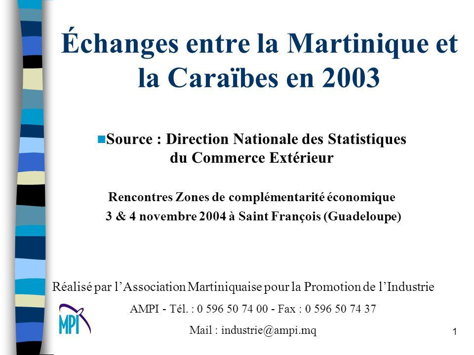 Échanges entre la Martinique et la Caraïbes en 2003