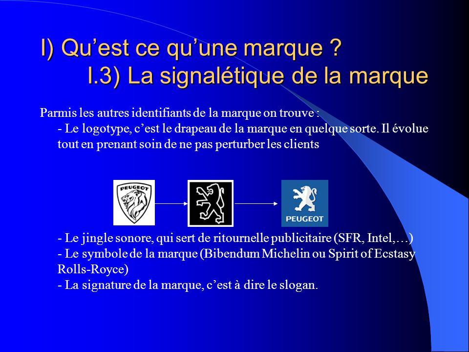 I) Qu'est ce qu'une marque I.3) La signalétique de la marque
