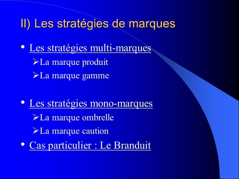 II) Les stratégies de marques