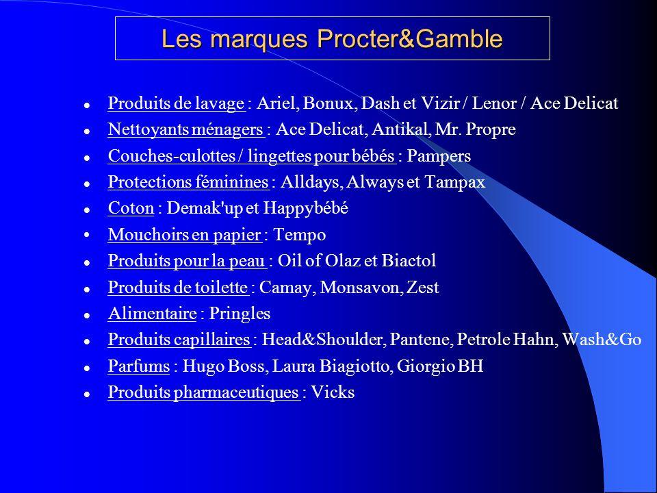 Les marques Procter&Gamble