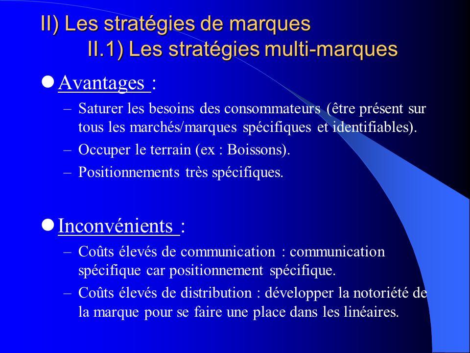 II) Les stratégies de marques II.1) Les stratégies multi-marques