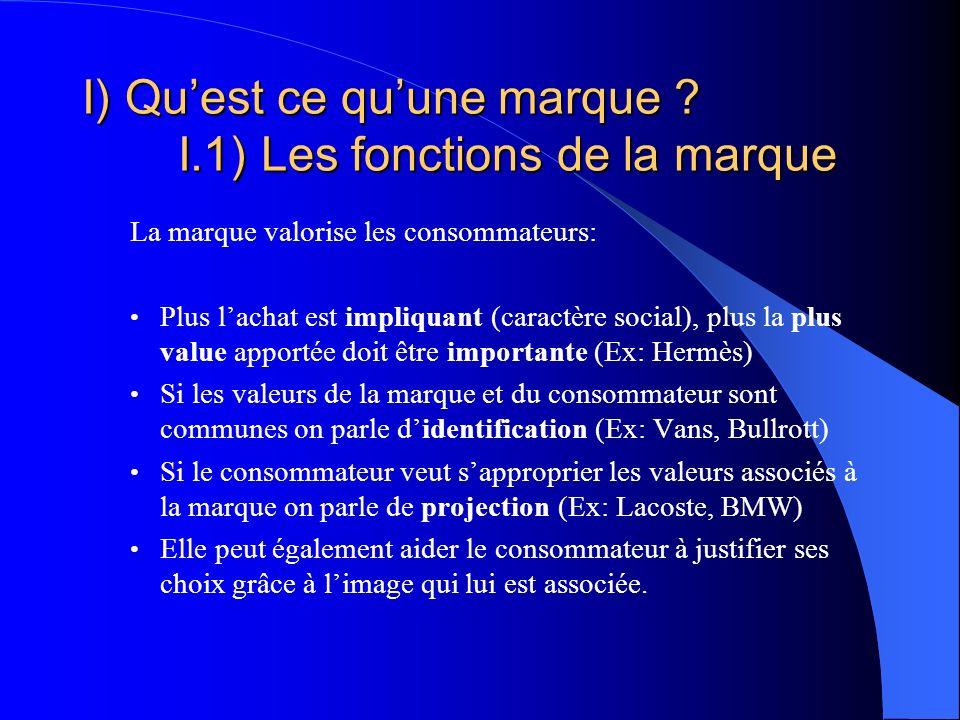 I) Qu'est ce qu'une marque I.1) Les fonctions de la marque