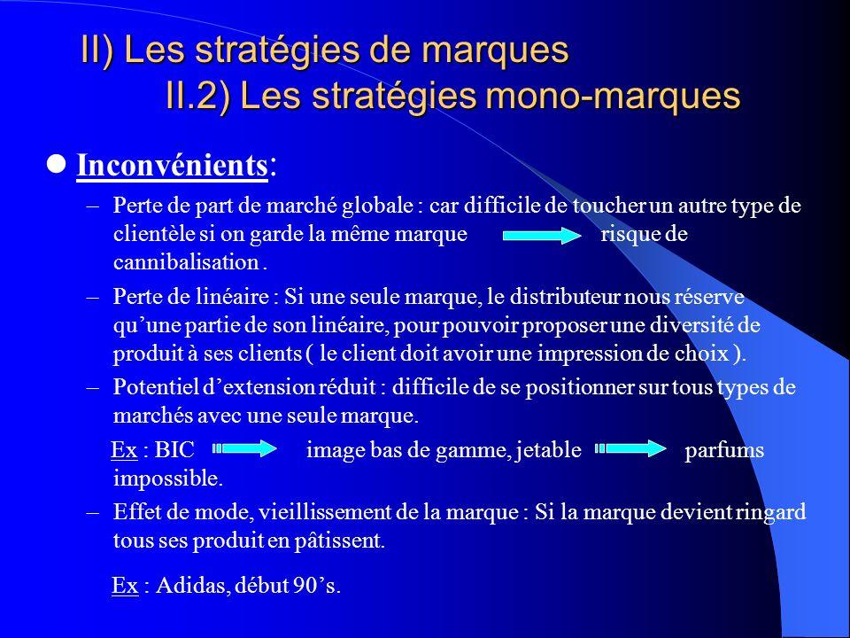 II) Les stratégies de marques II.2) Les stratégies mono-marques