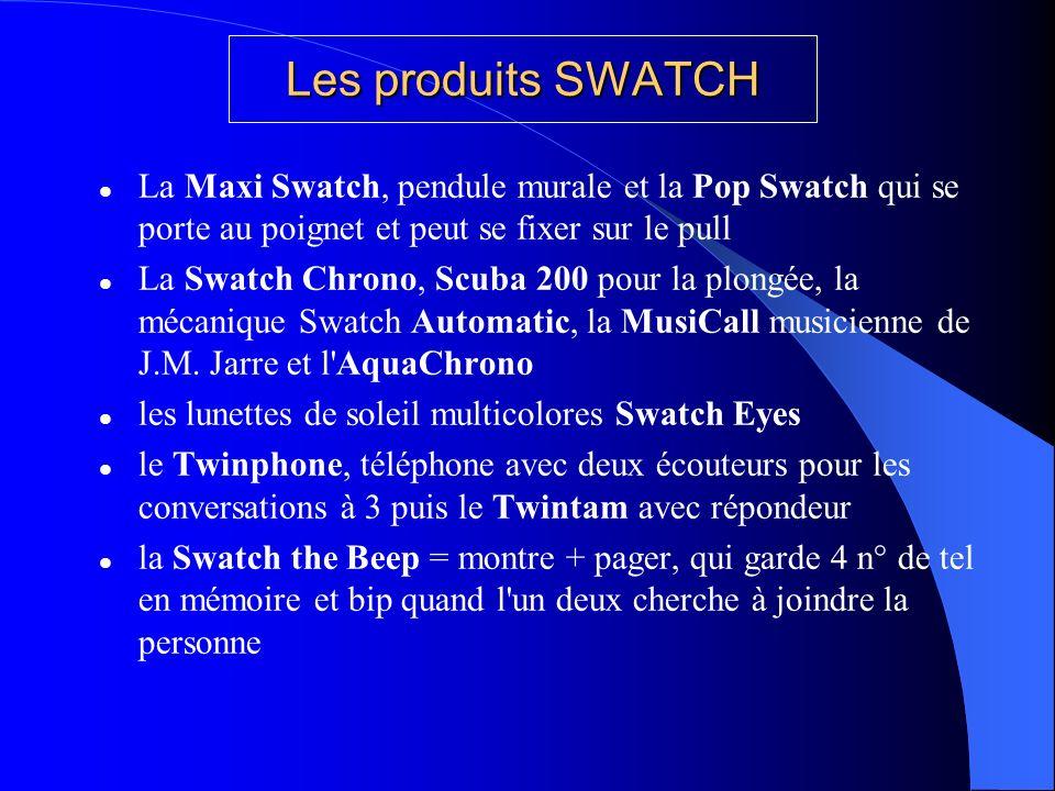 Les produits SWATCH La Maxi Swatch, pendule murale et la Pop Swatch qui se porte au poignet et peut se fixer sur le pull.