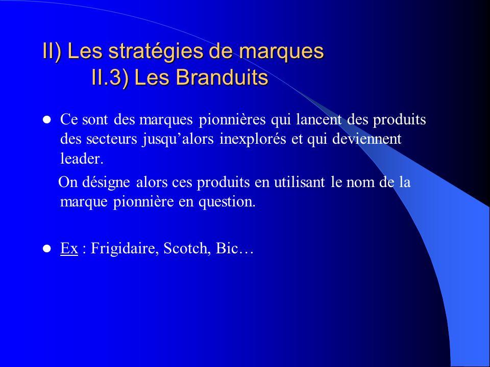 II) Les stratégies de marques II.3) Les Branduits