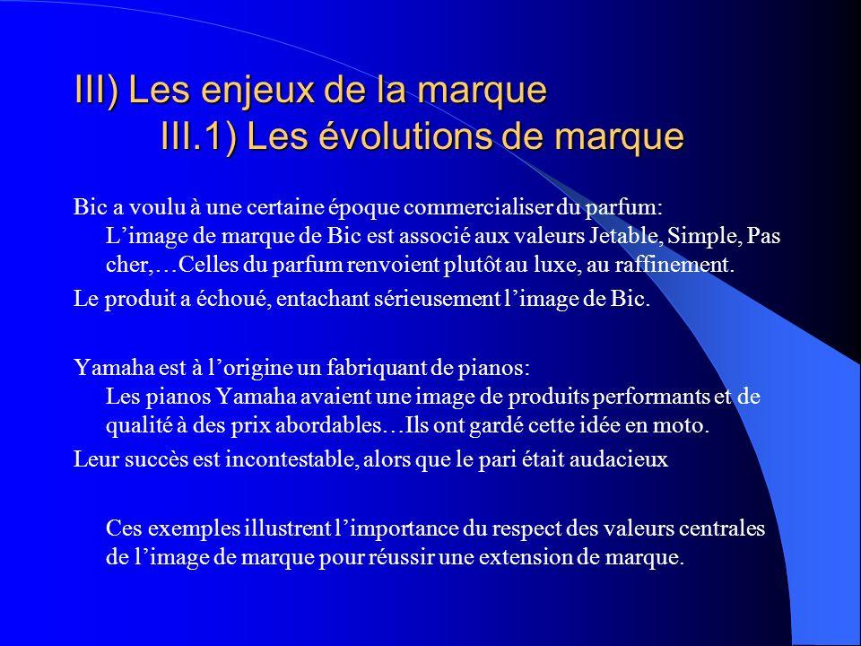 III) Les enjeux de la marque III.1) Les évolutions de marque