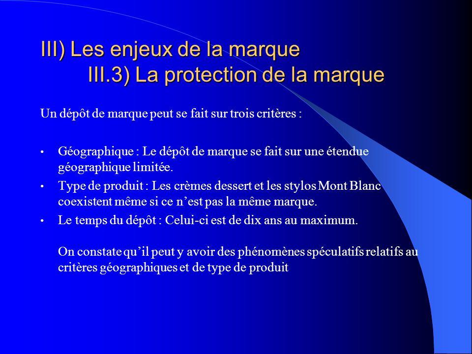III) Les enjeux de la marque III.3) La protection de la marque