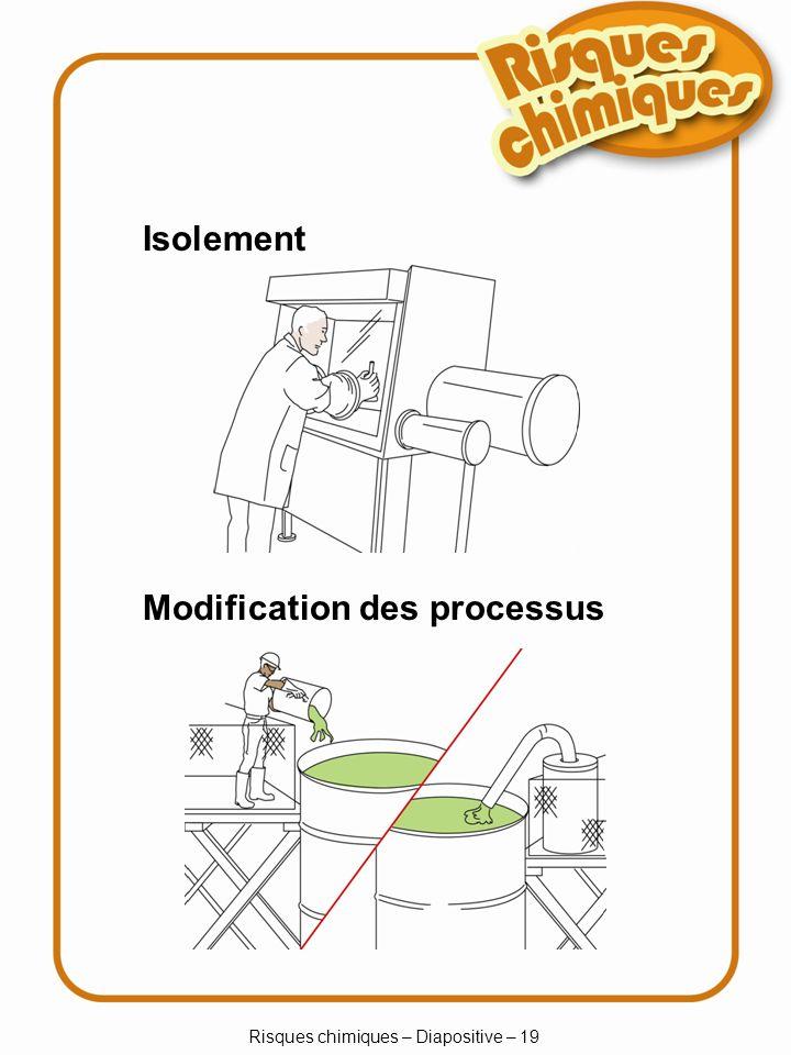 Risques chimiques – Diapositive – 19