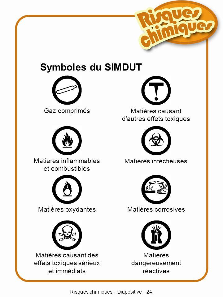 Symboles du SIMDUT Gaz comprimés