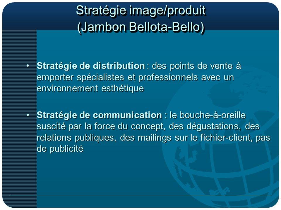 Stratégie image/produit (Jambon Bellota-Bello)