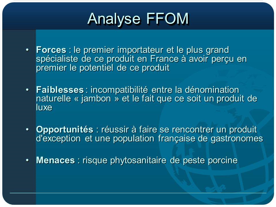 Analyse FFOM Forces : le premier importateur et le plus grand spécialiste de ce produit en France à avoir perçu en premier le potentiel de ce produit.