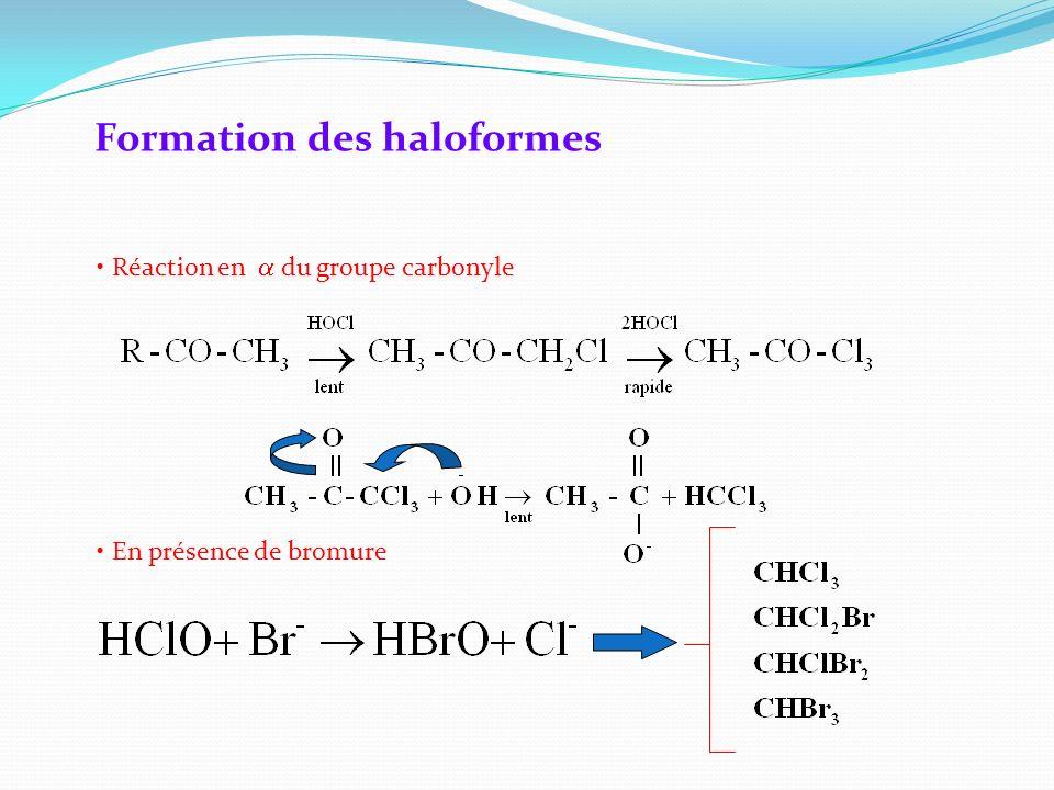Formation des haloformes