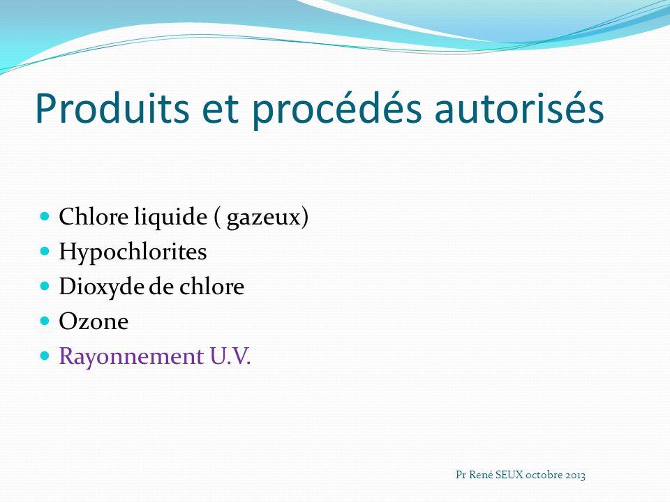 Produits et procédés autorisés