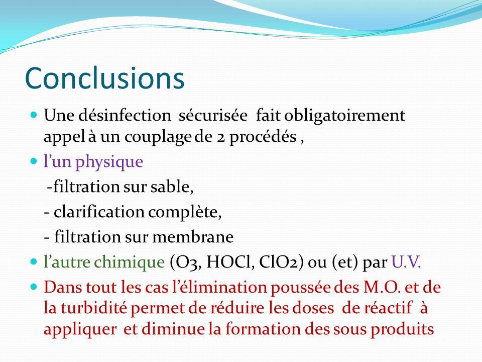 Conclusions Une désinfection sécurisée fait obligatoirement appel à un couplage de 2 procédés , l'un physique.