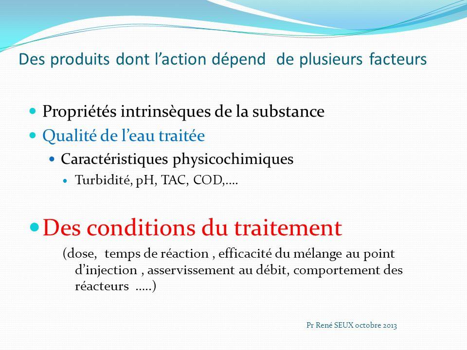 Des produits dont l'action dépend de plusieurs facteurs
