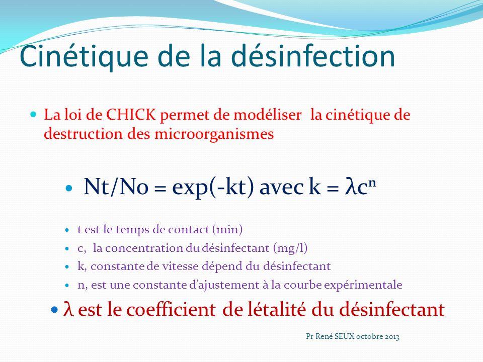 Cinétique de la désinfection