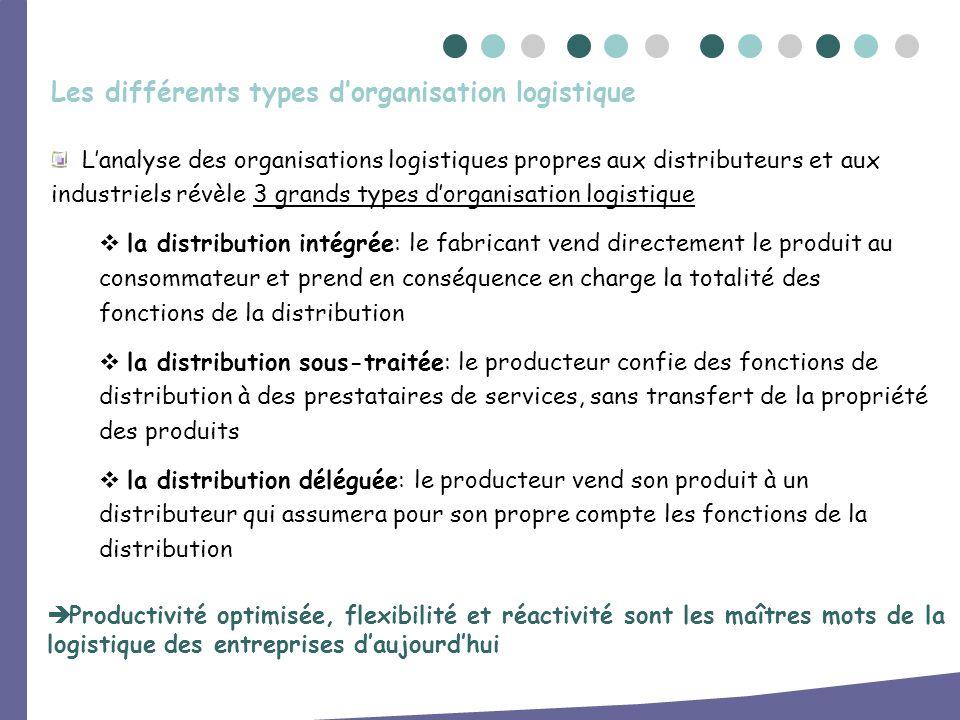 Les différents types d'organisation logistique
