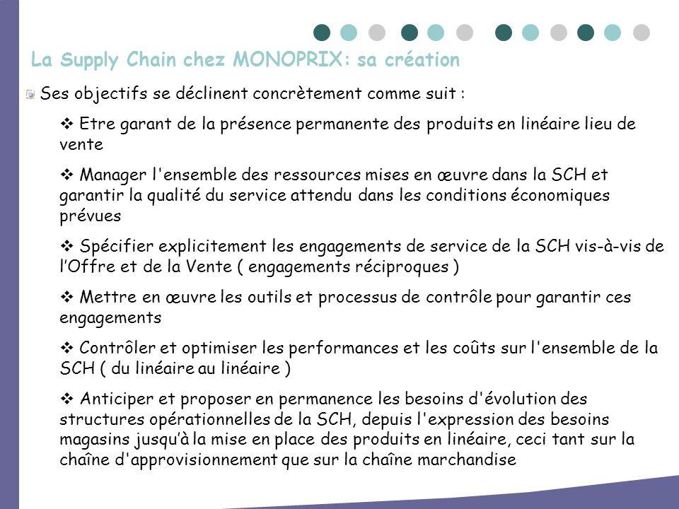 La Supply Chain chez MONOPRIX: sa création