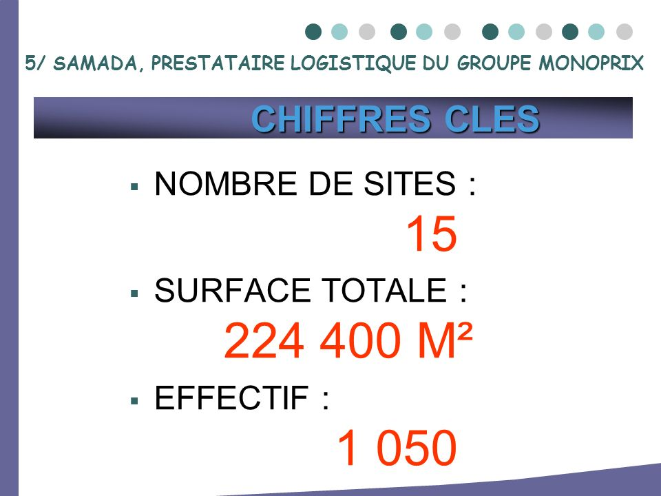 CHIFFRES CLES NOMBRE DE SITES : 15 SURFACE TOTALE : 224 400 M²