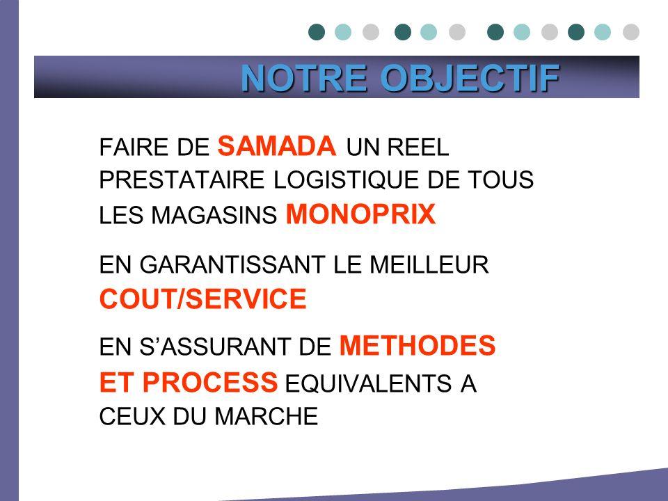NOTRE OBJECTIF FAIRE DE SAMADA UN REEL PRESTATAIRE LOGISTIQUE DE TOUS LES MAGASINS MONOPRIX. EN GARANTISSANT LE MEILLEUR COUT/SERVICE.