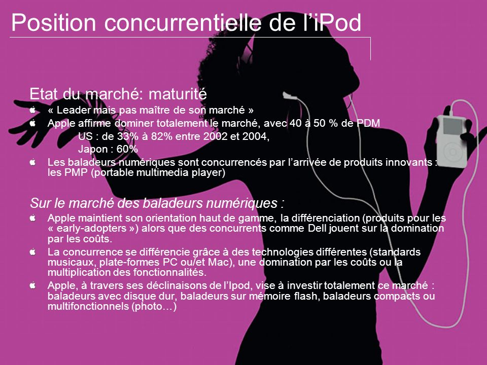 Position concurrentielle de l'iPod