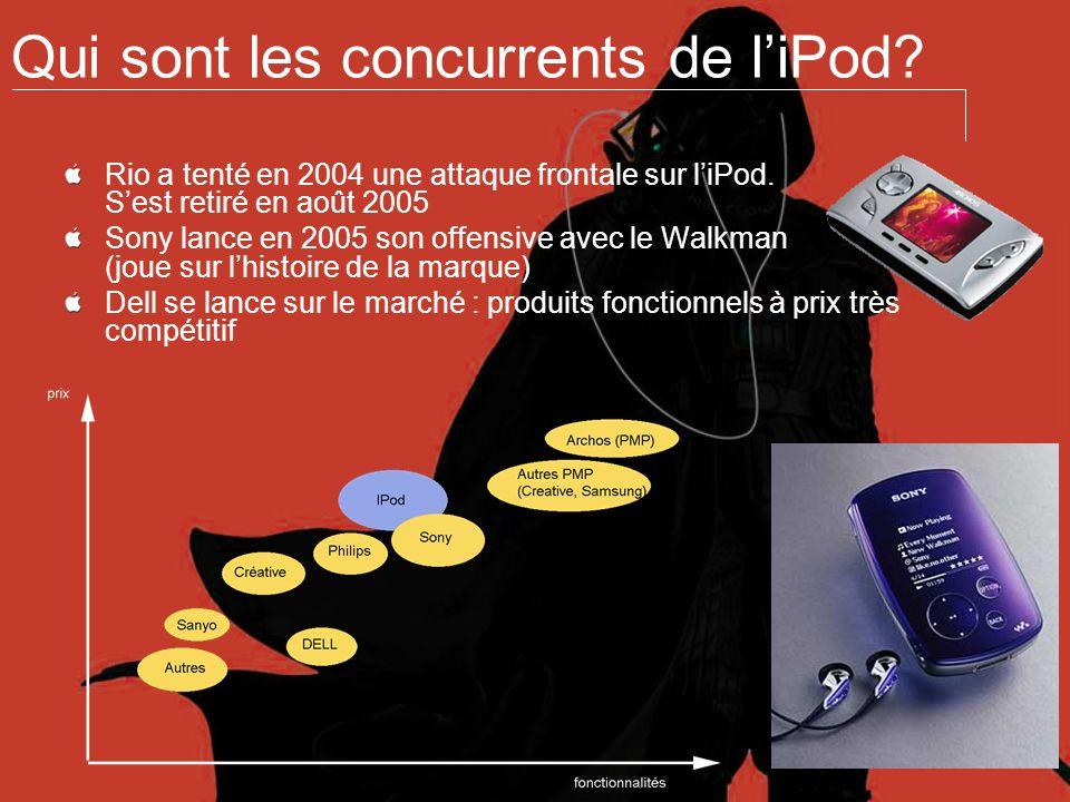Qui sont les concurrents de l'iPod