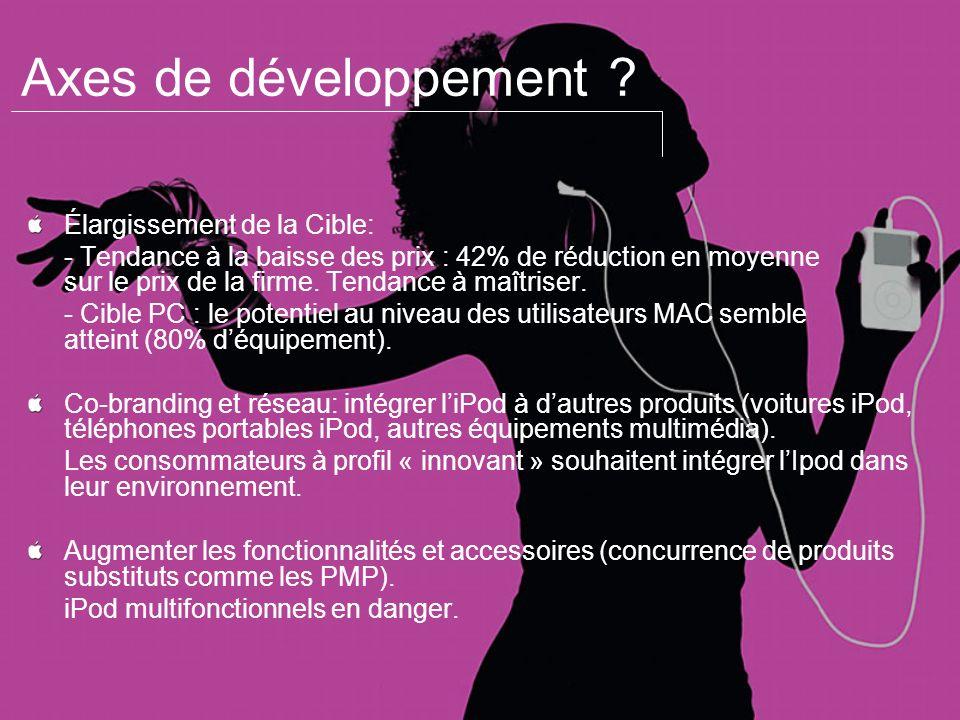 Axes de développement Élargissement de la Cible: