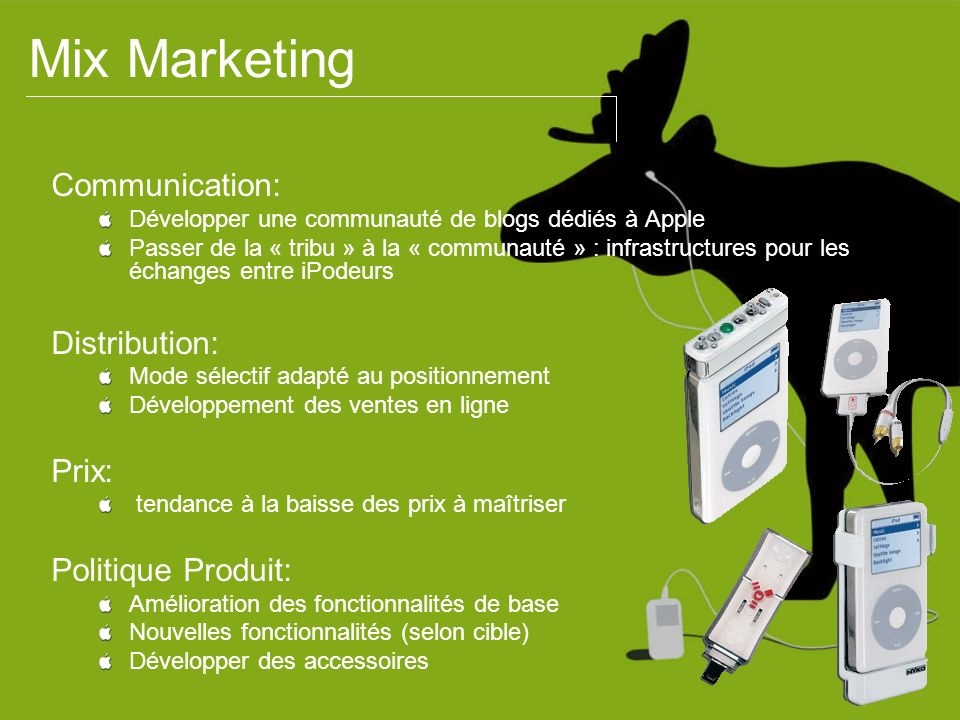 Mix Marketing Communication: Distribution: Prix: Politique Produit: