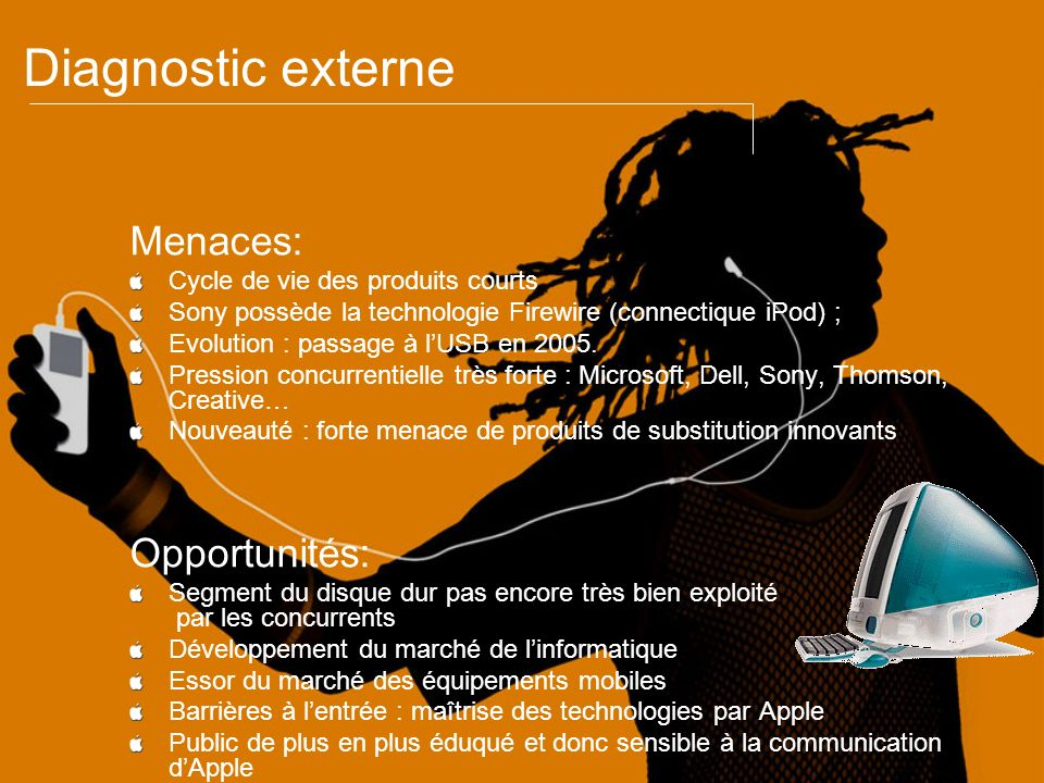 Diagnostic externe Menaces: Opportunités: