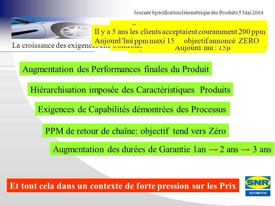 Augmentation des Performances finales du Produit
