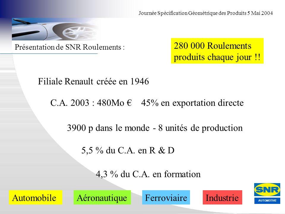 Filiale Renault créée en 1946