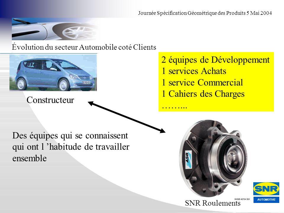 2 équipes de Développement 1 services Achats 1 service Commercial