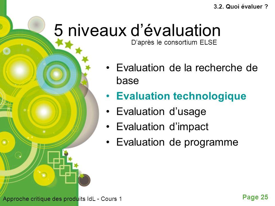5 niveaux d'évaluation Evaluation de la recherche de base