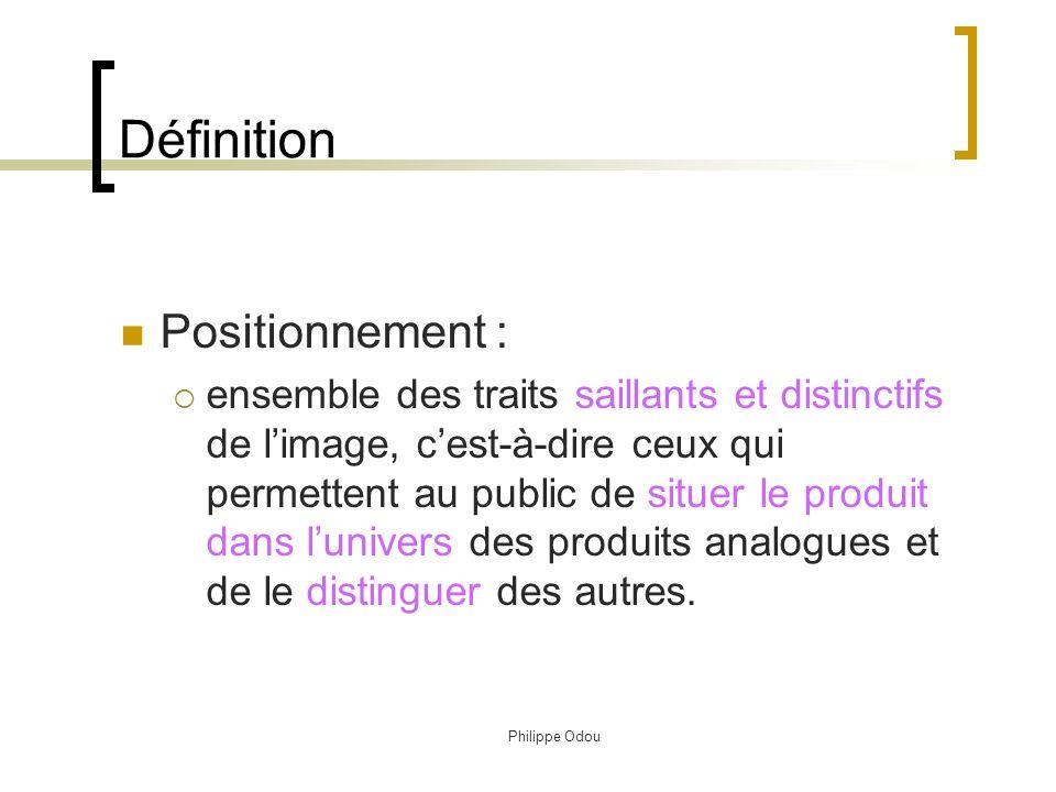 Définition Positionnement :