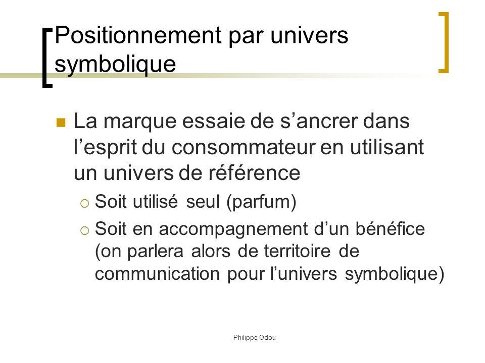 Positionnement par univers symbolique
