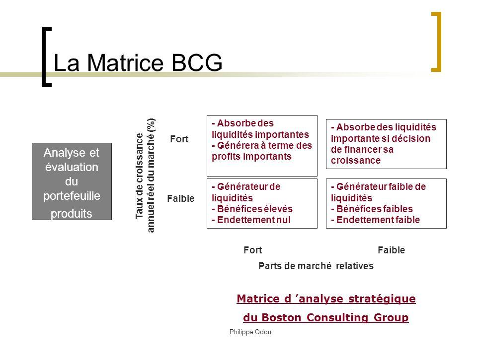 La Matrice BCG Analyse et évaluation du portefeuille produits