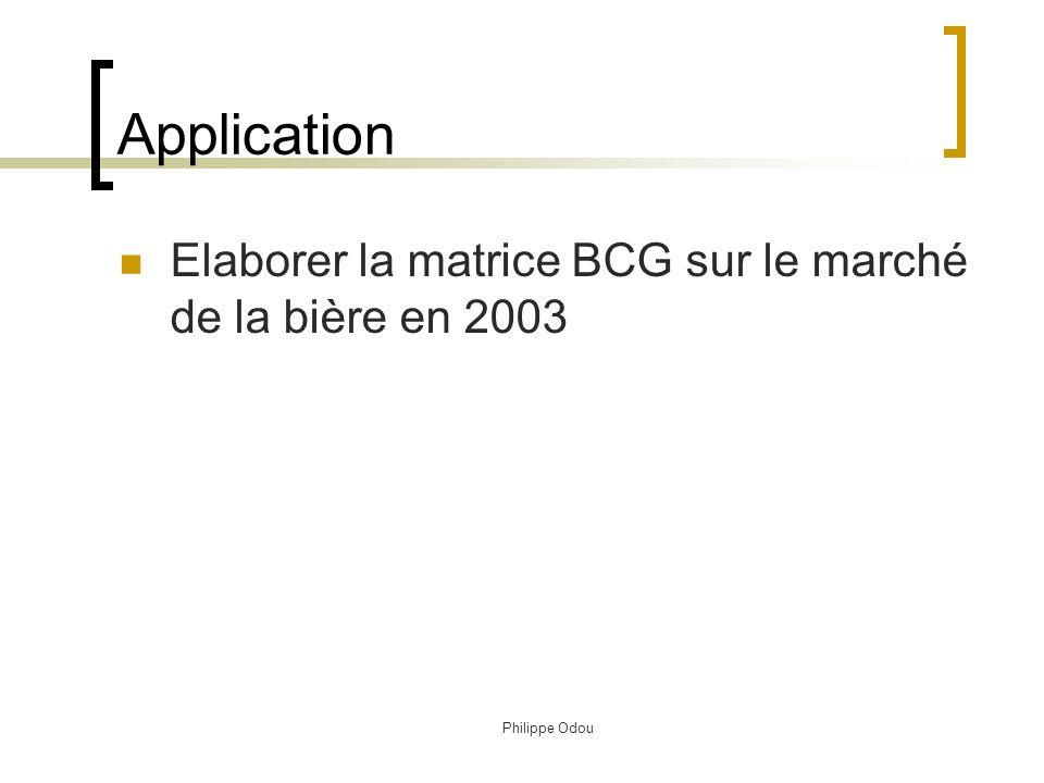 Application Elaborer la matrice BCG sur le marché de la bière en 2003