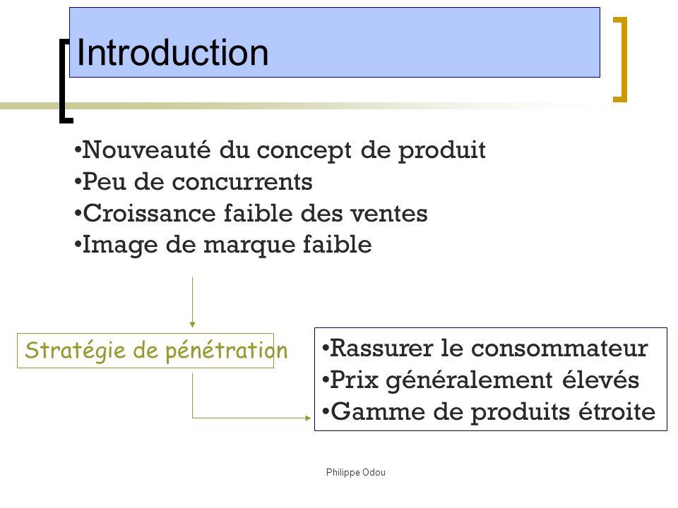 Introduction Nouveauté du concept de produit Peu de concurrents