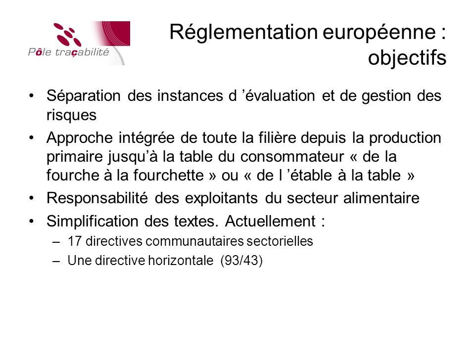 Réglementation européenne : objectifs