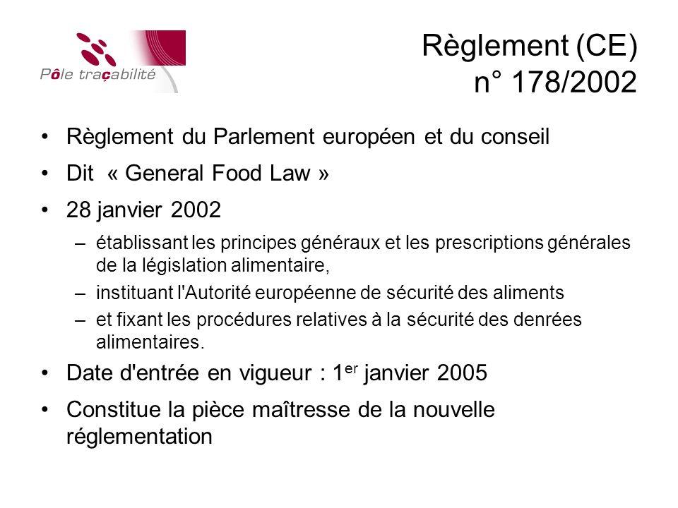 Règlement (CE) n° 178/2002 Règlement du Parlement européen et du conseil. Dit « General Food Law »