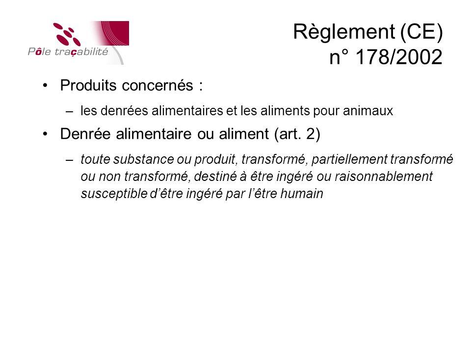 Règlement (CE) n° 178/2002 Produits concernés :
