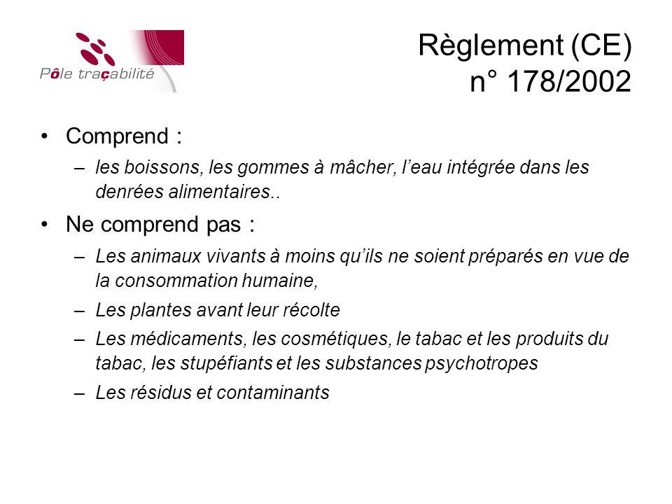 Règlement (CE) n° 178/2002 Comprend : Ne comprend pas :